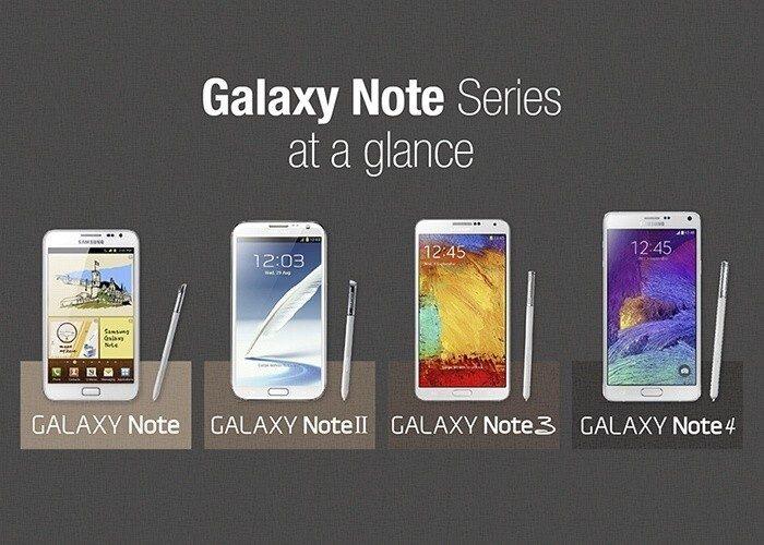 La storia del Galaxy Note in tutta la gamma infografica