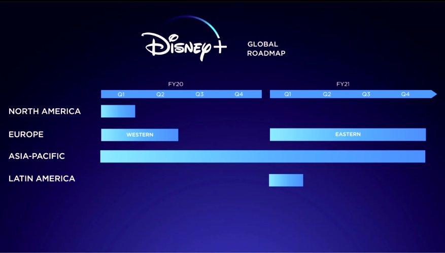 lanzamiento Disney Plus Colombia